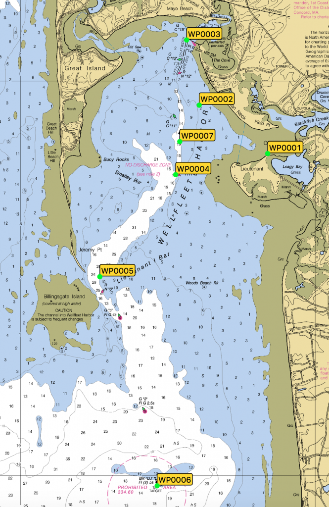 Planning and Tracking Coastal Rowing using rowsandall – Rowing Analytics