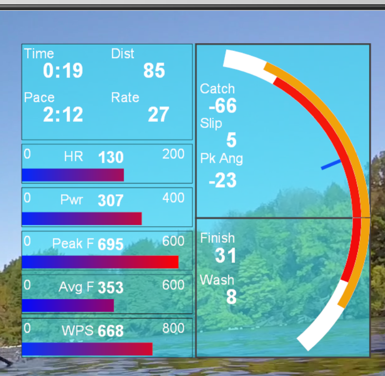 Graphical Display of EmPower Data in a Video – Rowing Analytics