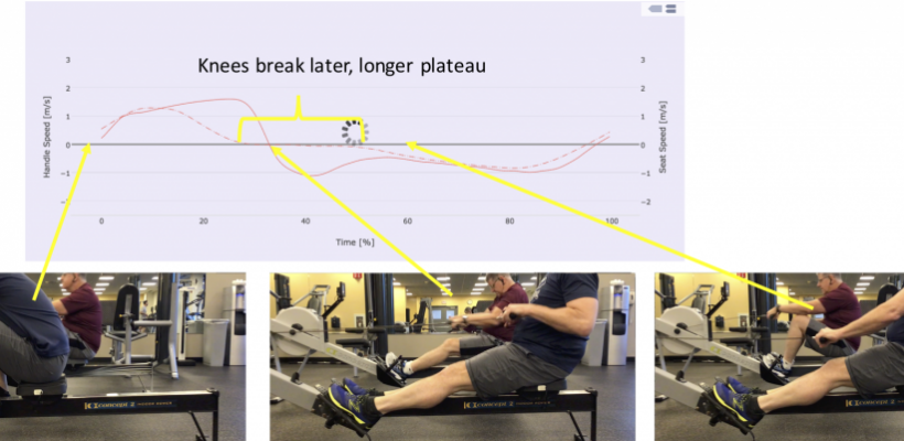 Using Quiske to work technique on the erg
