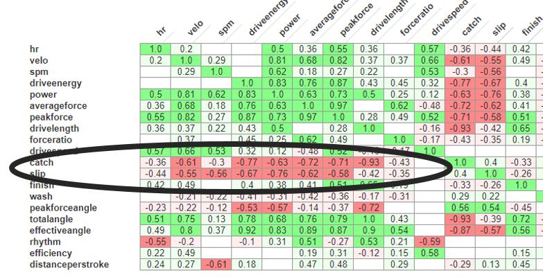 Making Sense of the Correlation Matrix